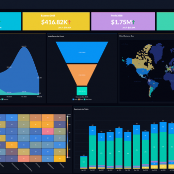 Power up your CRM dashboard to optimise lead management