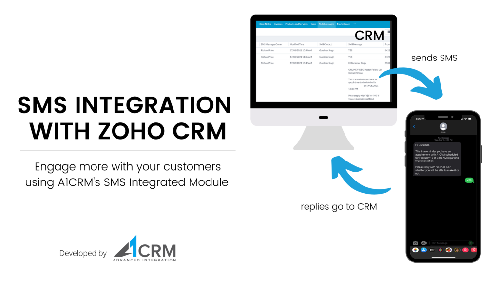 SMS Integration with Zoho CRM