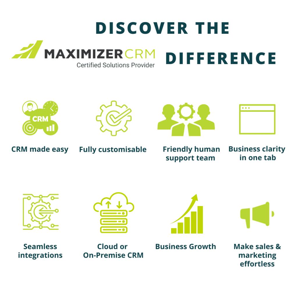 Maximizer infographic