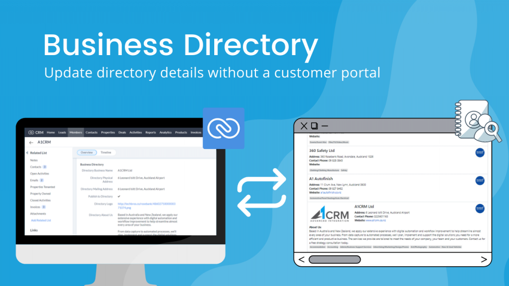 Zoho CRM business directory