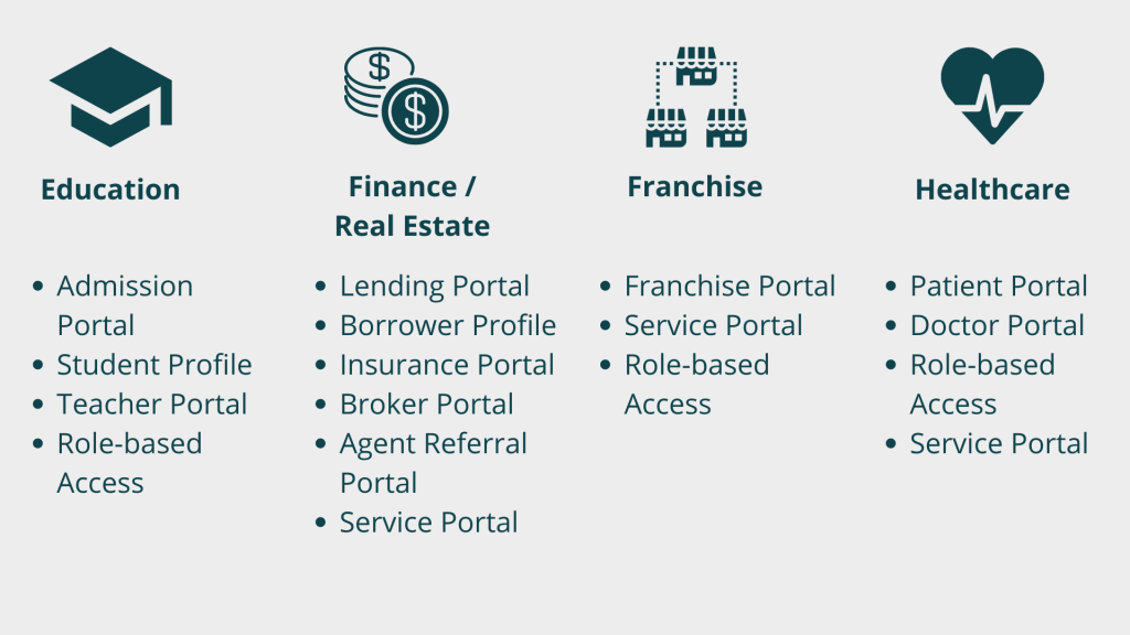 Client Portal for every business